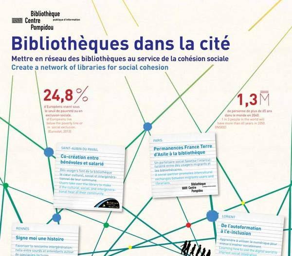 Poster bib dans la cité