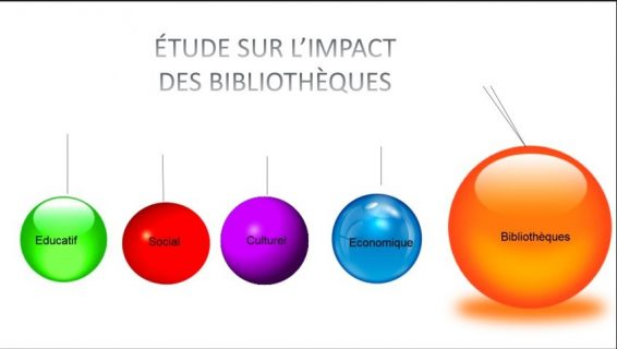 Page de titre de l'étude sur l'impact des bibliothèques