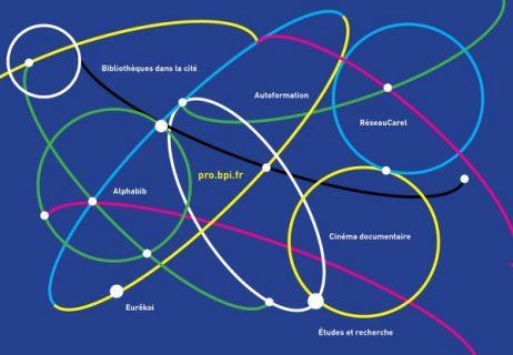 Infographie coopération à la Bpi