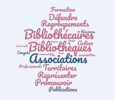 Nuage de mots du champ lexical des bibliothèques.